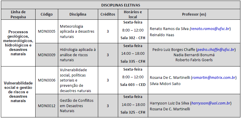disciplinas eletivas 2016-1